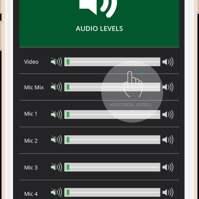 09-Room 2 Audio Levels